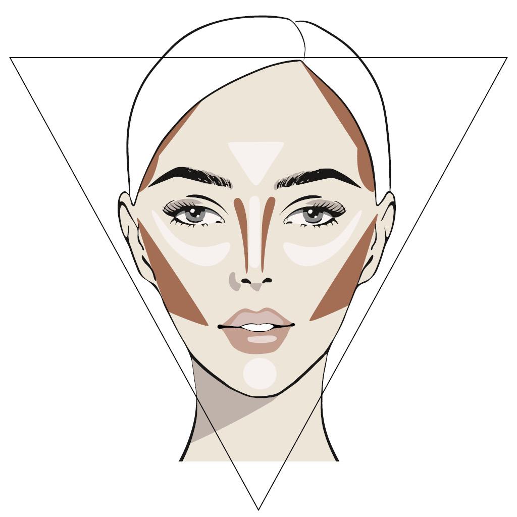 Контуринг для треугольного лица
