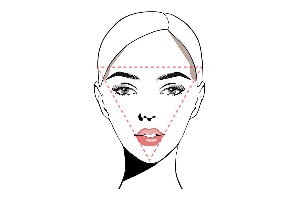 Челки под тип лица: Грушевидное лицо